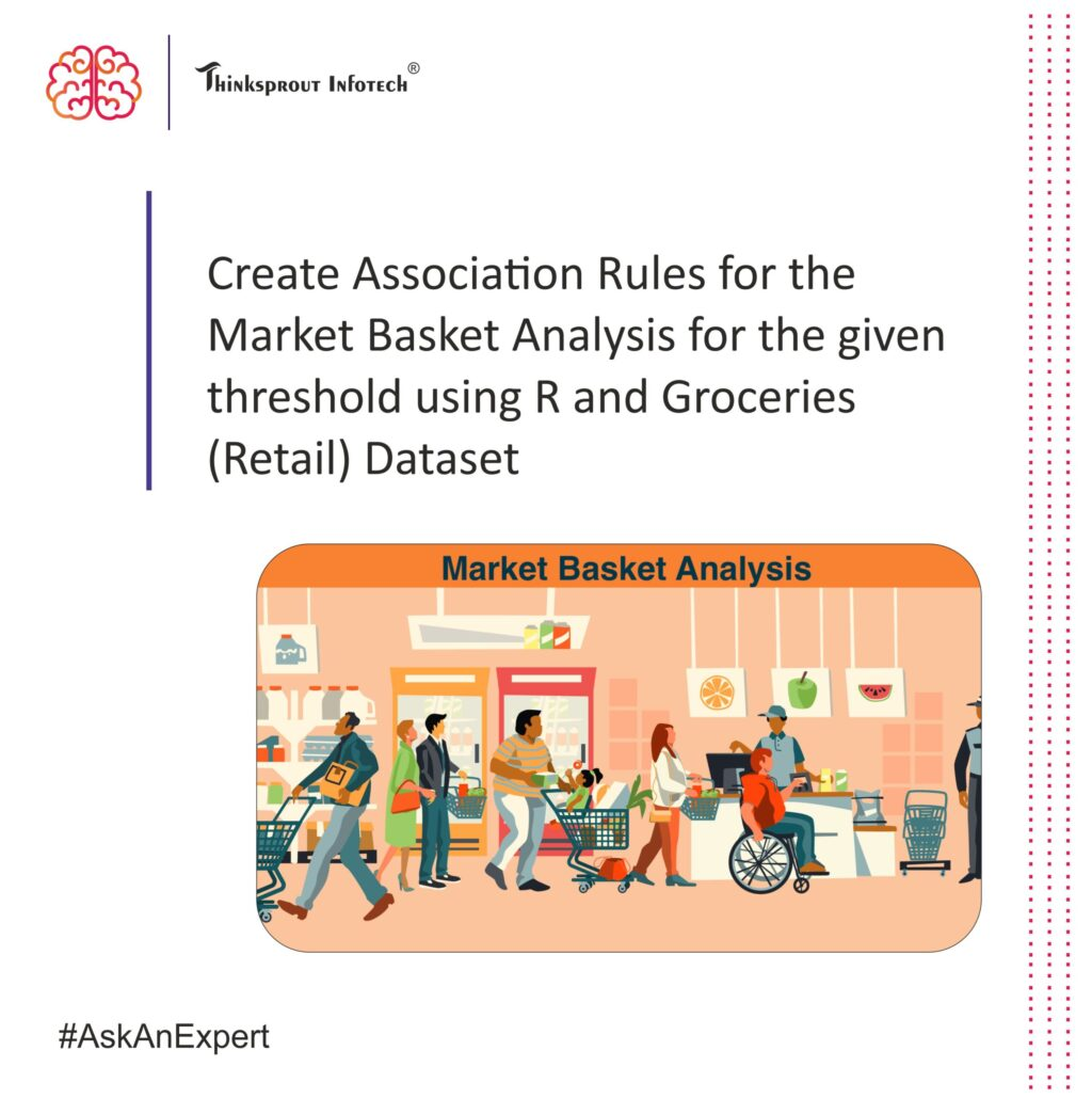 Create Association Rules for the Market Basket Analysis for the given threshold using R and Groceries(Retail) Dataset