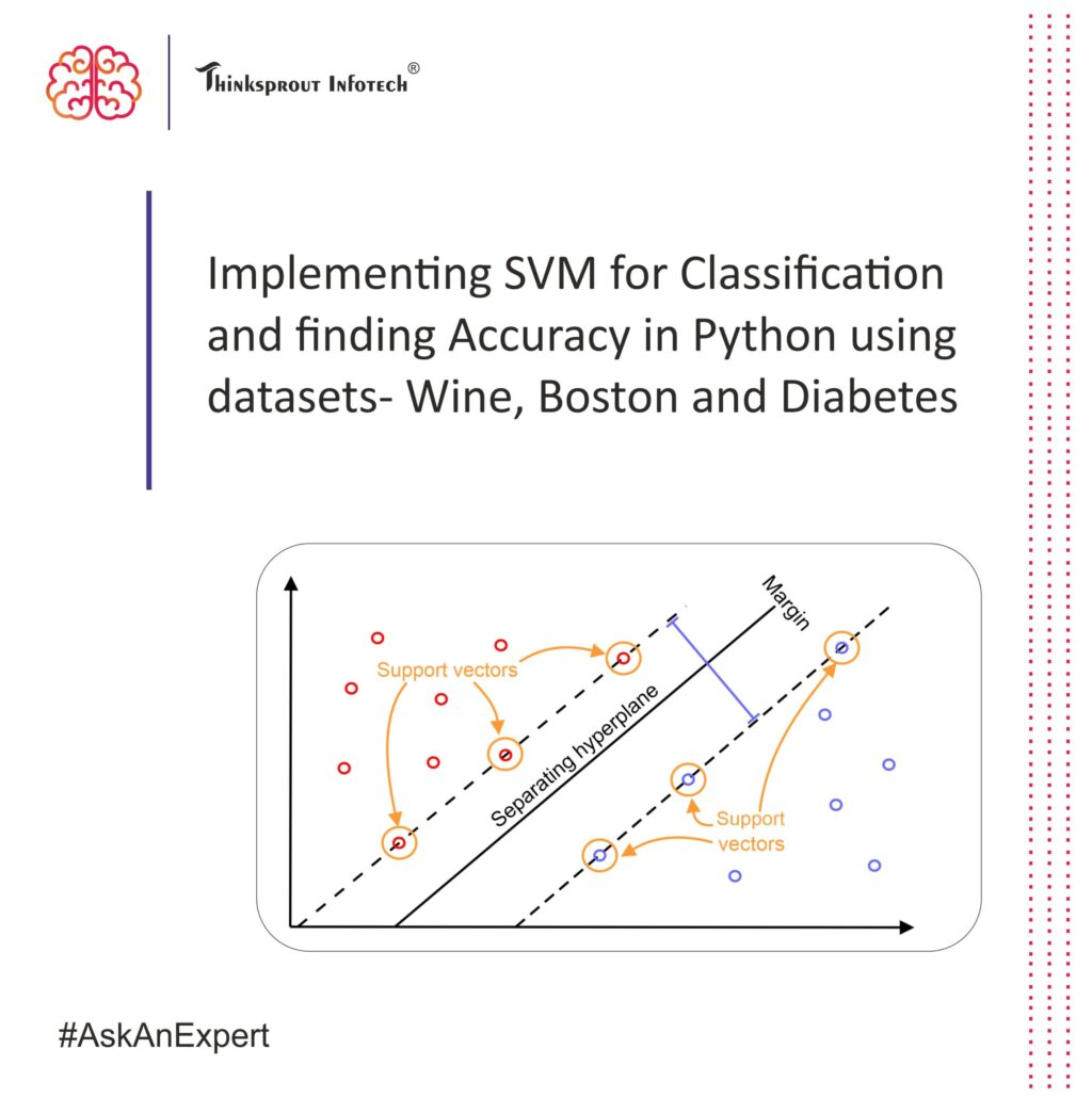 Implementing SVM for Classification and finding Accuracy in Python using datasets- Wine, Boston and Diabetes
